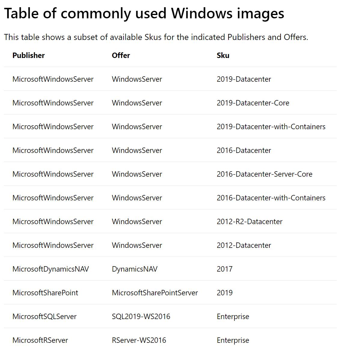 Archive - AZ-102 - Microsoft Azure Administrator